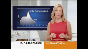 Serovital Tv Commercial 30 Day Trial Featuring Kym