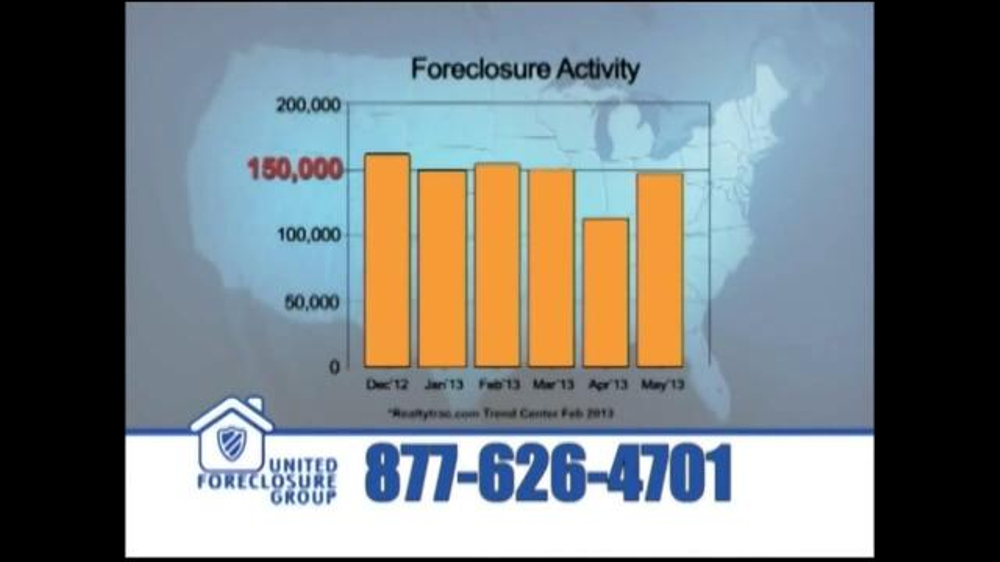 National Foreclosure Group 64