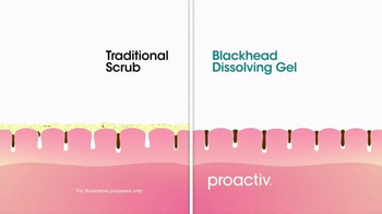 Proactiv+ Blackhead Dissolving Gel TV Spot, 'Purify Your Pores'