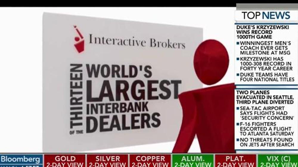Largest ecn forex brokers