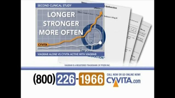 Cyvita TV Spot