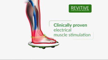 Revitive Circulation Booster TV Spot, 'Muscle Stimulation' - Thumbnail 4