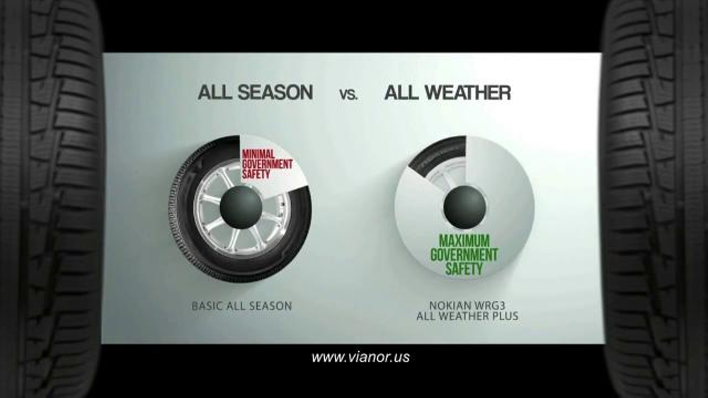 Nokian All Weather Tires >> Vianor Nokian WRG3 Tire TV Commercial, 'All Weather' - iSpot.tv